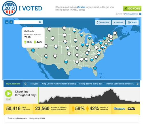 Socialvoting