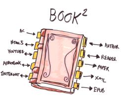 Book2camp